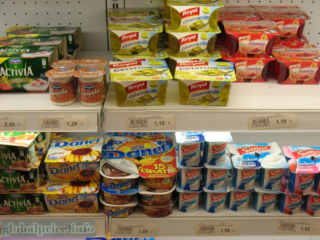 Аликанте цены продукты беларусь