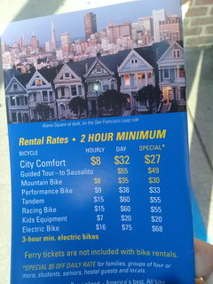Attractions in the USA in San Francisco, Prices for bike rental in San Francisco