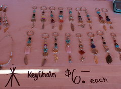Prices for souvenirs in the USA, Keychains